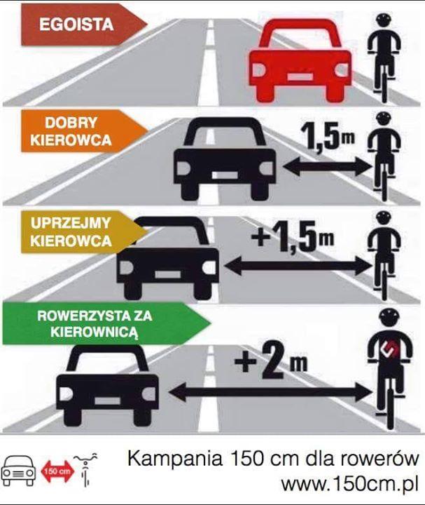 👉 W miniony weekend doszło do kilku poważnych wypadków z udziałem rowerzystów. Kierowcy przeważnie…